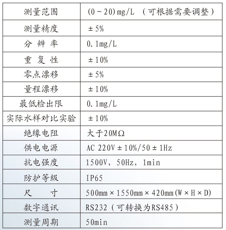 CODmn-1400参数